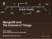 MongoDB IoT City Tour EINDHOVEN: Managing the Database Complexity
