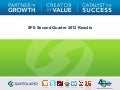 Safeguard Scientifics Second Quarter 2012 Financial Results Presentation