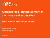 Amodel for planning content in the broadcast ecosystem. Content marketing conference, 16 April 2015
