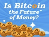 Is Bitcoin the Future of Money?
