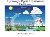 WFP Hydrologic cycle