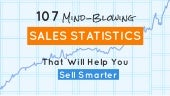 107 Mind-Blowing Sales Statistics That Will Help You Sell Smarter