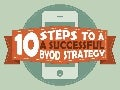 10 Steps to a Successful BYOD Strategy