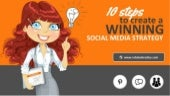 10 Steps to Create a Winning Social Media Strategy