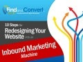 10 Steps for Redesigning Your Website Into an Inbound Marketing Machine today (1)