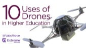 10 Uses of Drones in Higher Education