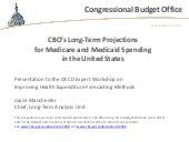 CBO's Long-Term Projections for Med...