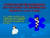 Emergencias pacientes hemorragia di...