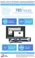 Systems management savings with Dell OpenManage on 13G Dell PowerEdge servers - Infographic