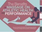 The Benefits of Massage on Athletic Health and Performance