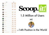 14th Position in the world on Scoop.it