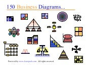 150 Business Models for your manage...
