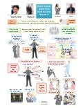 Business Etiquette Quick Reference