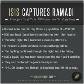 163 isis offensive in ramadi