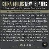 China Builds New Islands