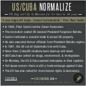 US and Cuba Officially Normalize Relations
