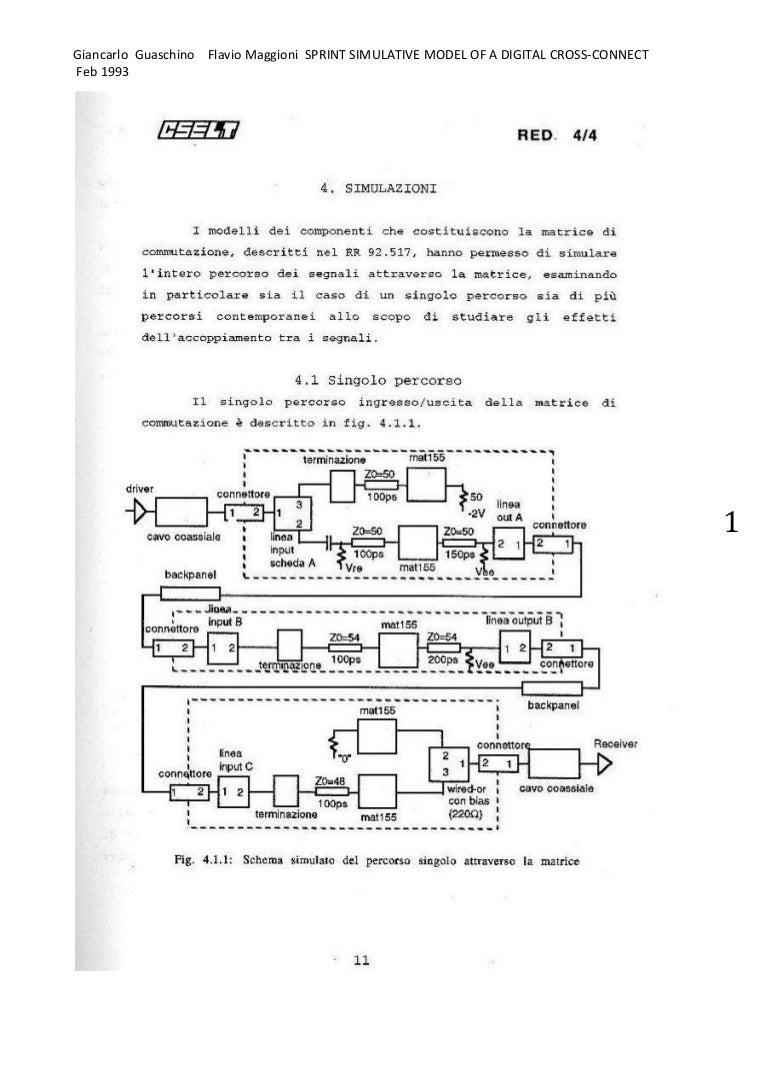 1993dwnsimulationsofadigitalcrossconnect-141231160430-conversion ...