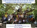 Climate Change Adaptation and Mitigation Through Mangrove Conservation and Rehabilitation