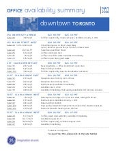 toronto landlord listings july adga...