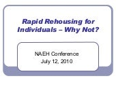 2.11 Introduction to Rapid Re-Housi...