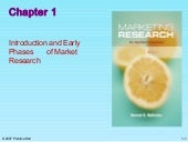 Chapter 1 Marketing Research Malhotra