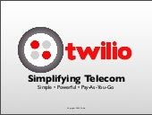 Twilio Closes Institutional Financi...