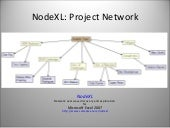 2009 Node XL Overview: Social Netwo...