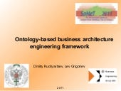 The Ontology-based Business Archite...