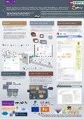 2013 07-18 myExperiment research objects poster (PPTX)
