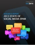 2013 State of Social Media Spam Research Report