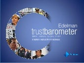 Edelman Trust Barometer: Global Energy Industry