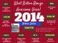 2014 West Baton Rouge Parish Home Sales Facts Infographics
