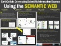 RDAP 15 EarthCollab: Connecting Scientific Information Sources using the Semantic Web