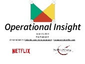 Operational Insight: Concepts and Examples (w/o Presenter Notes)
