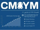 2015 CMA YM Simple Infographic Style