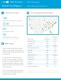 US Retail Salespeople | Talent Pool Reports 2014