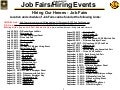 Hiring Our Heroes - Job Fairs