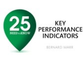 25 KPIs Every Manager Needs To Know