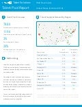 US Web Developers  | Talent Pool Reports 2014