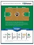 The Parquet by the numbers