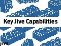 Key Jive Capabilities