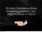 33 Mind Shattering Email Marketing Statistics You Need To Know In 2014