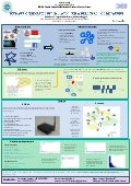 CCNxCon2012: Poster Session: CCN-lite – a Minimal Code Base for CCNx