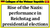 Collapse of the Weimar Republic - rise of the nazis   performance in elections