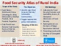Food Security Atlas of rural India