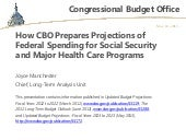 How CBO Prepares Projections of Fed...