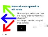 SharePoint Lesson #48: Old Values - New Values