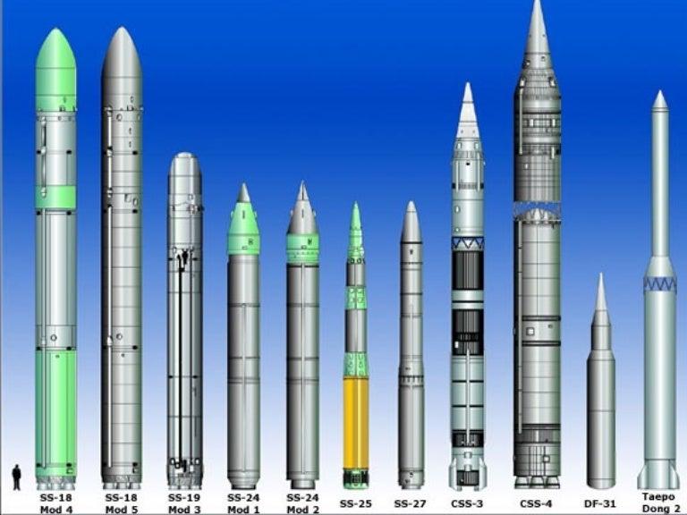 Cuban Missile Crisis Research Question.?