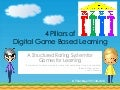 4 Pillars of DGBL: A Structured Rating System for Games for Learning