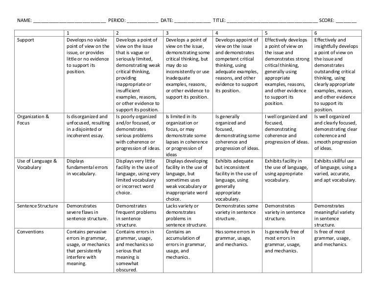 Sat Essay Scoring Grid